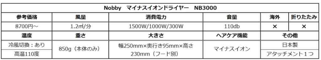 ノビーマイナスイオンドライヤーNB3100スペック表