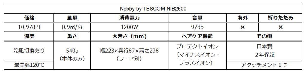 NIB2600のスペック表