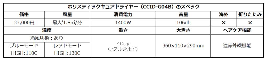 ホリスティックキュアドライヤーRp.(レシピ)のスペック表