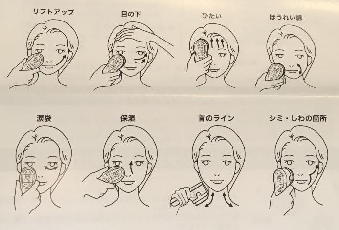 ティレット美顔器のフェイスケアの方法